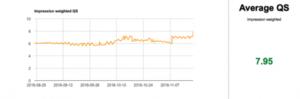 QS graph