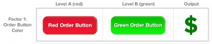 Order Button Output Conversion
