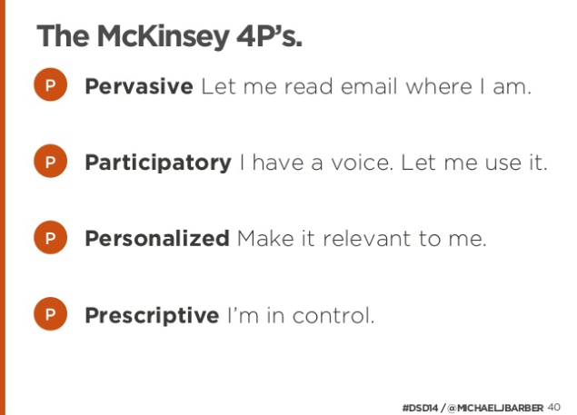 The McKinsey 4Ps