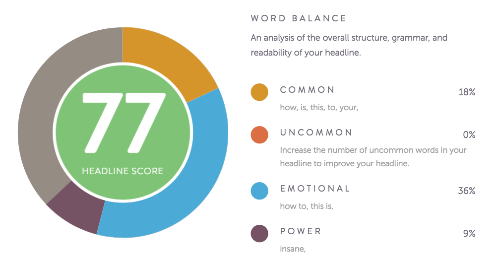word balance chart