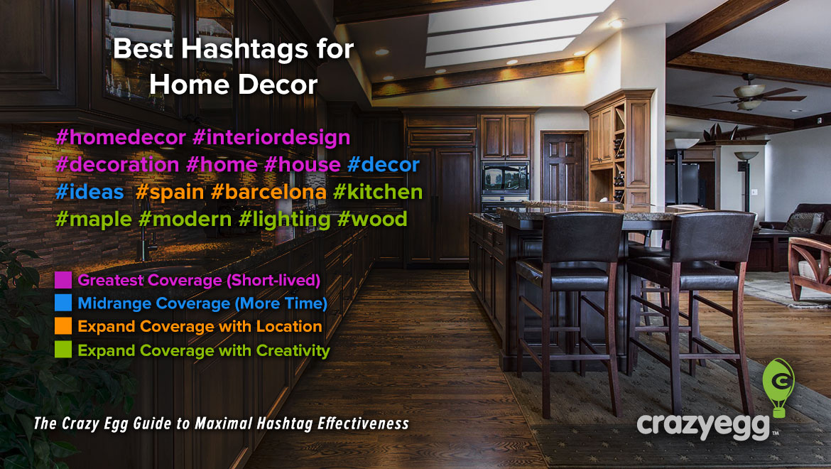 Hashtag marketing guide by crazy egg for Decor hashtags