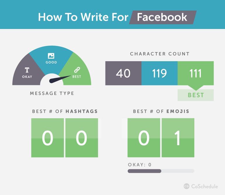 How to write for Facebook
