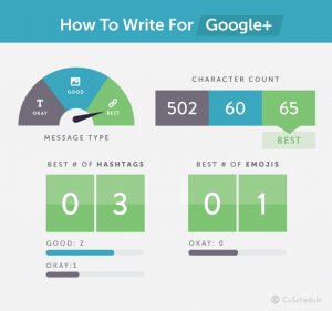 How to write for Google +