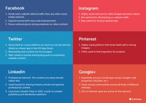 About social medias
