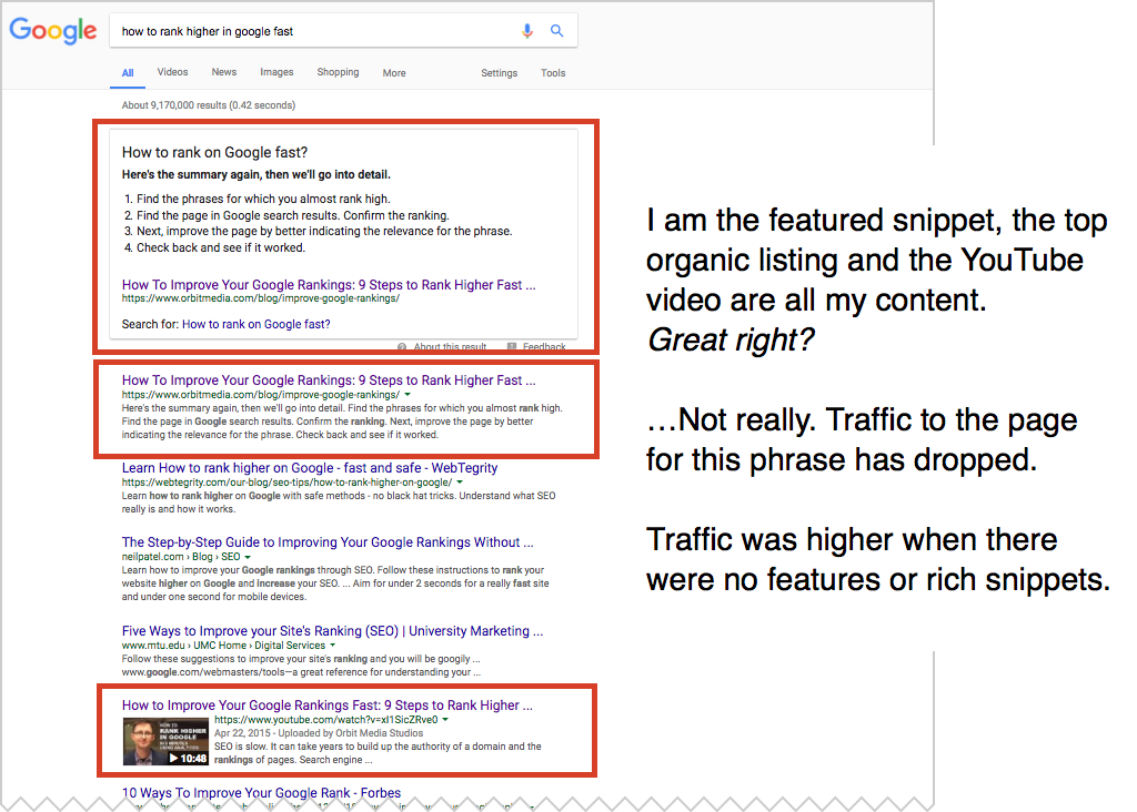 how to rank in Google fast