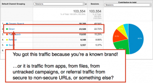 google-analytics-direct-traffic