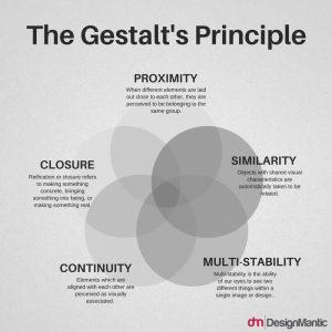 Gestalts principal