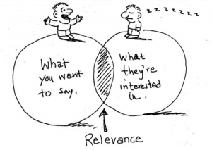 User Research Relevance