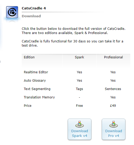 catscradle 4