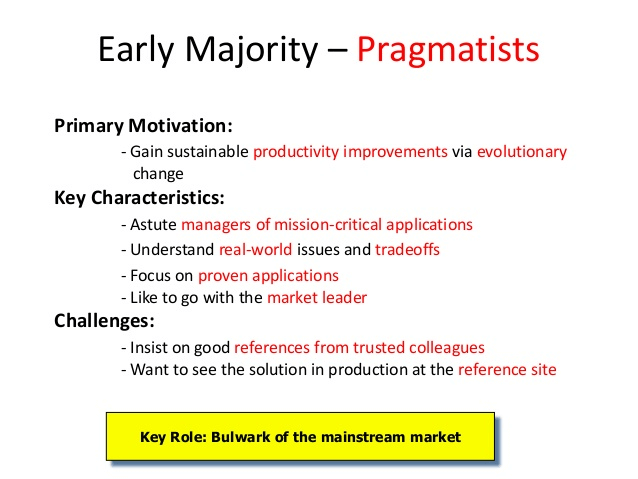Early majority pragmatists