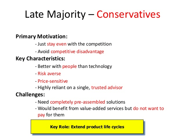 Late majority conservatives