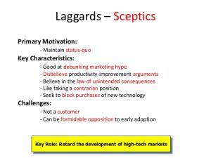 Laggards sceptics