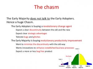 huge chasm