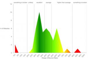 number of websites chart