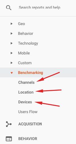benchmarking opties