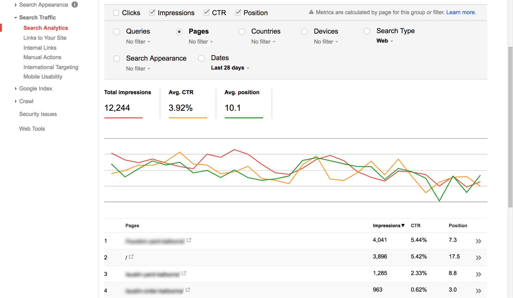 Google Search console clicks vs. position