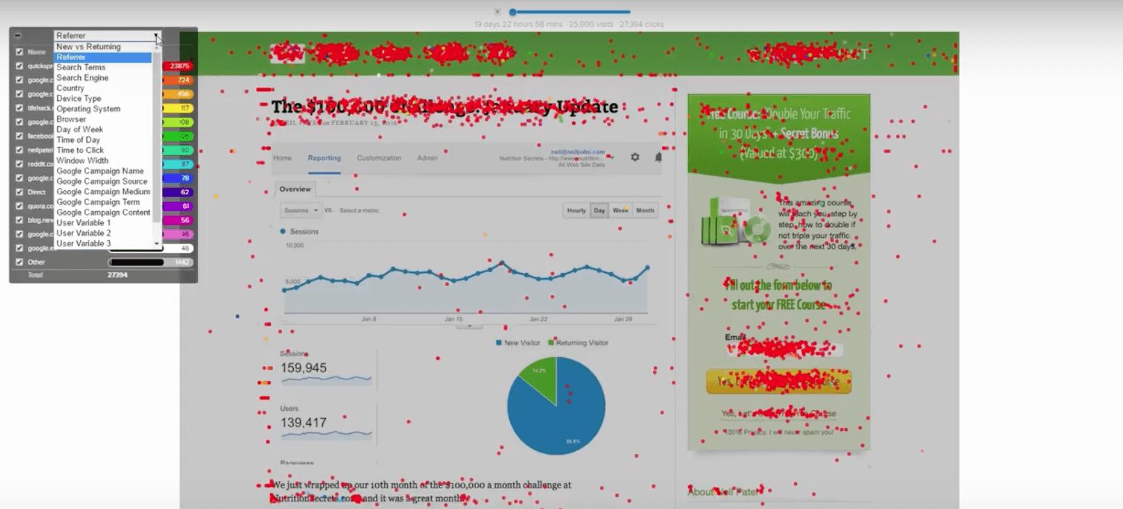 Quicksprout Confetti-rapport