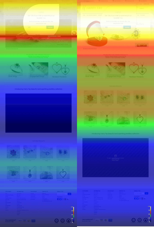 side by side heatmap