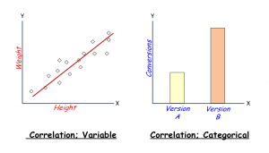 correlation-variable-correlation-categorical