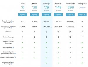 pricing startup