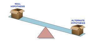 null-hypothesis-vs-alternative-hypothesis