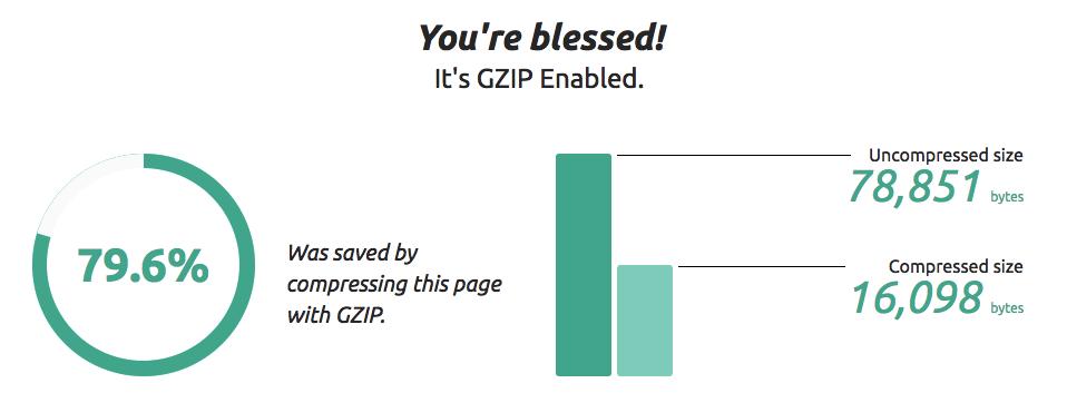 check gzip