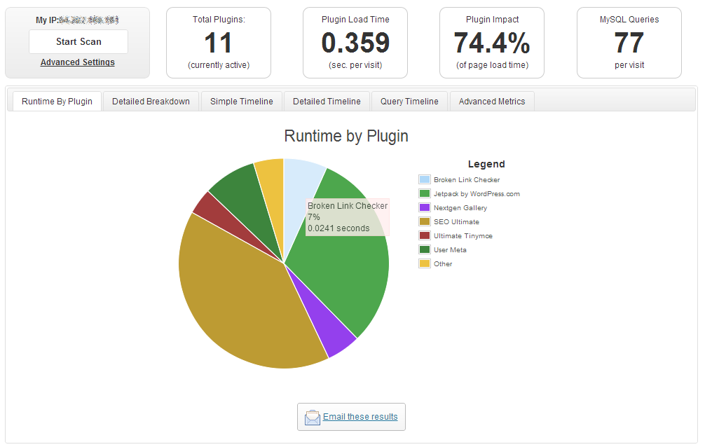 speed up your website plugin performance profiler