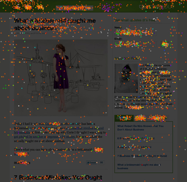 confetti crazy egg heatmaps