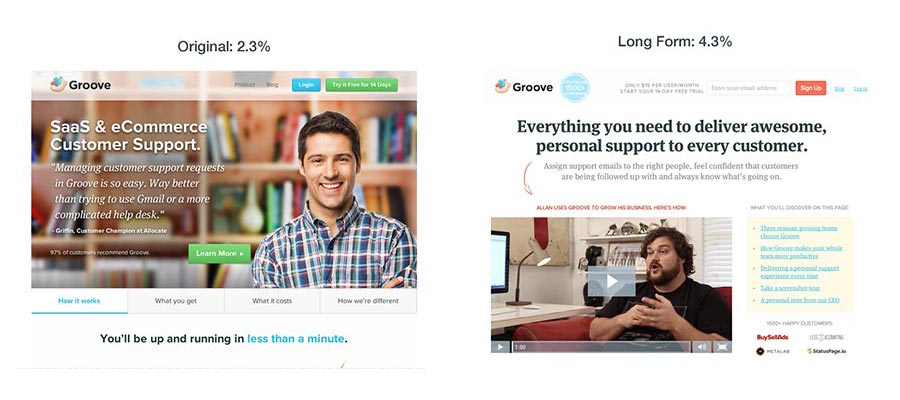 groove landing page ab testing