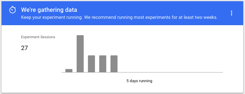 A Guide To Ab Testing With Google Analytics
