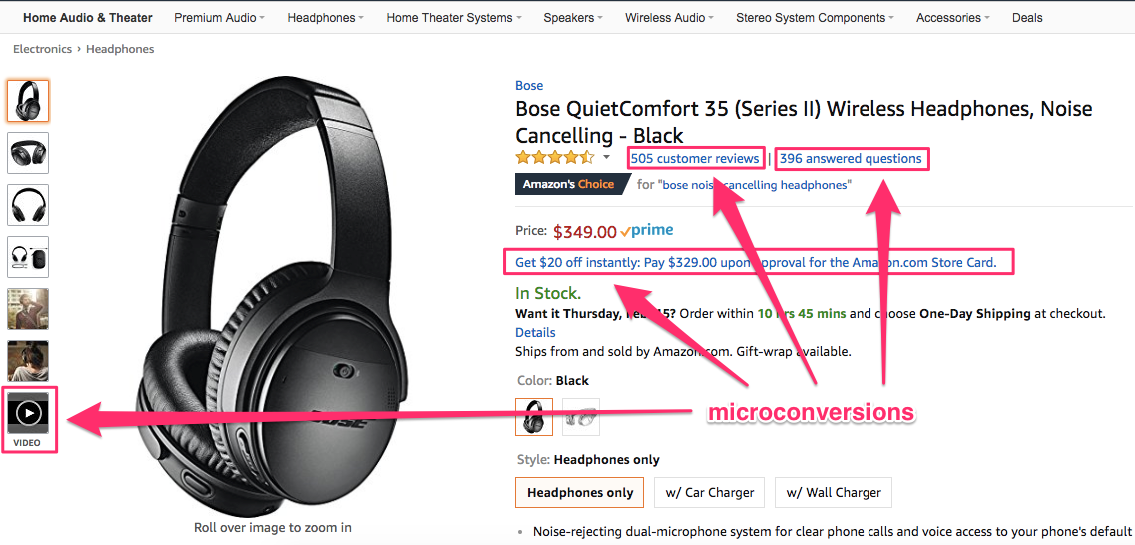 bose amazon conversion funnel