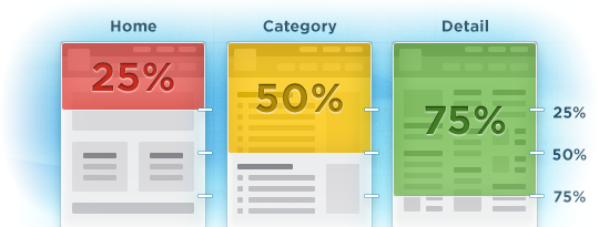 46 scroll depth tracking google analytics