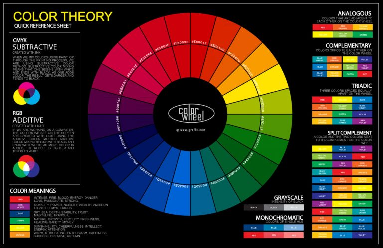 color website palettes theory