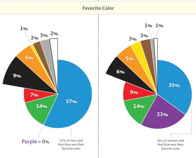 color website palettes 4