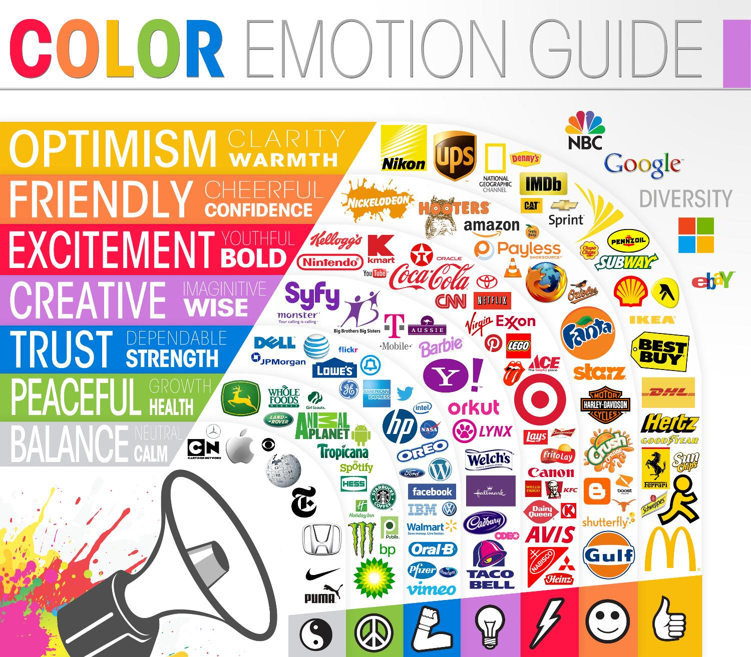 website-color-palettes-2-logos-in-the-following-chart