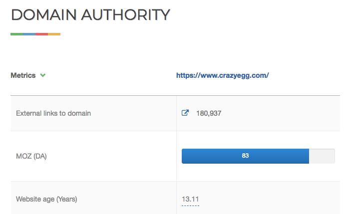 web authority checker