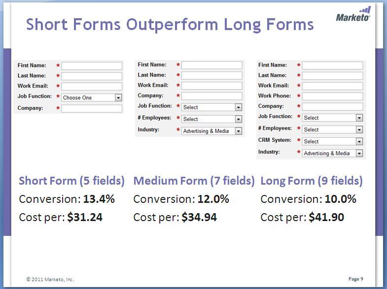 marketo form field test1