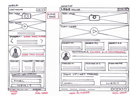 sample wireframe