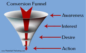 conversion-rate-optimization-6
