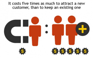 customer-acquisition-4