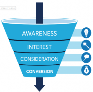 increase-your-conversion-rate-3