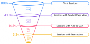 ecommerce-conversion-funnel-2