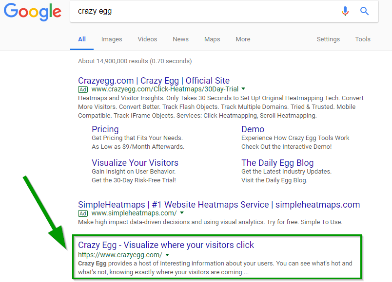 low-conversion-rate-google