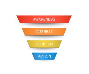 tripwire marketing funnel examples