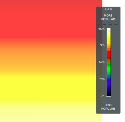 best-heatmap-tool-what-is