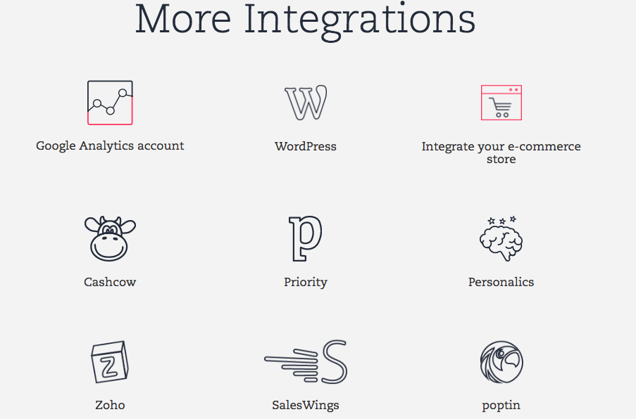 marketing-automation-integrations