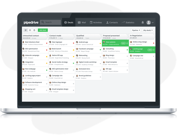 Pipedrive crm