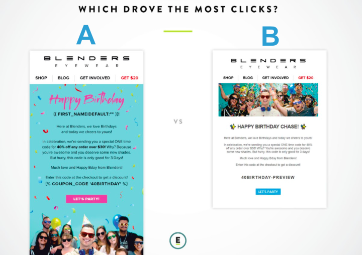 Email design A/B test: copy length