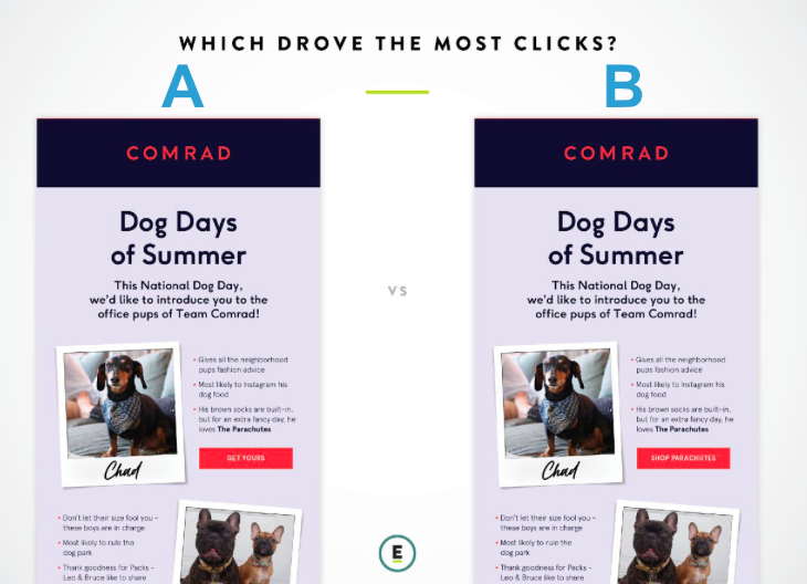Email Design A/B test: CTA copy