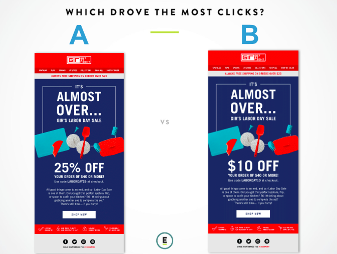 Email A/B Test: promo copy